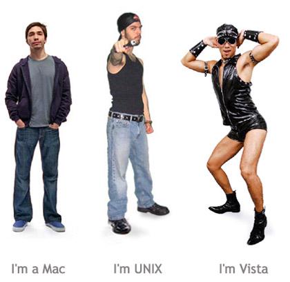 I'm UNIX